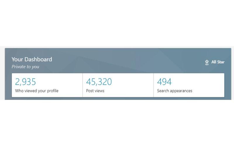 Obrazek pokazuje statystyki profilu prywatnego, które można analizować na LinkedIn.